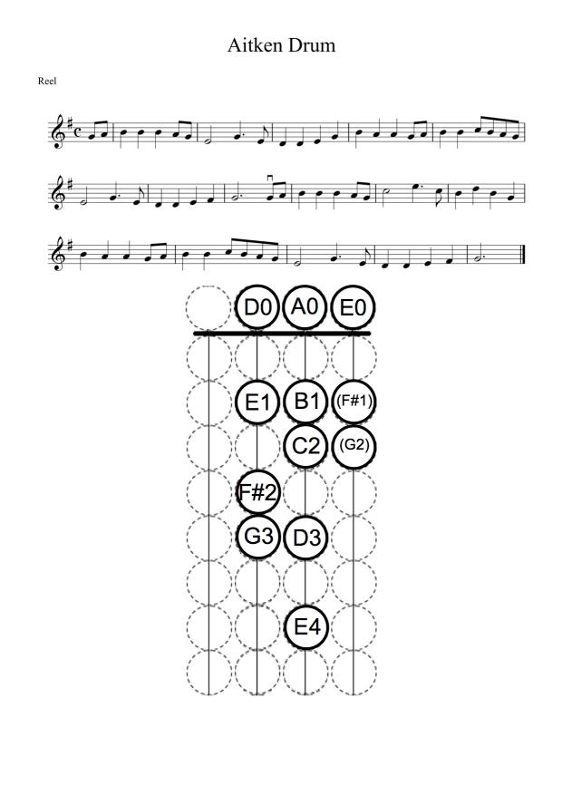 Aitken Drum