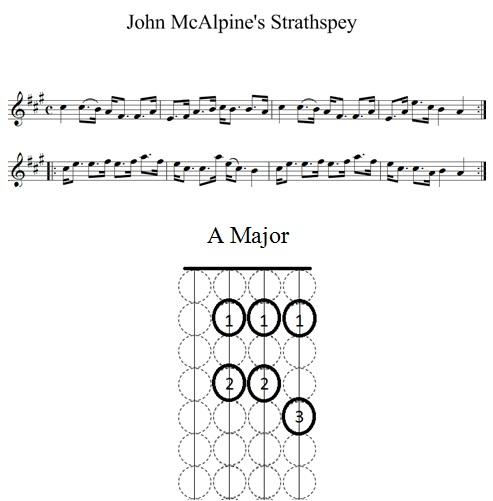 John McApline