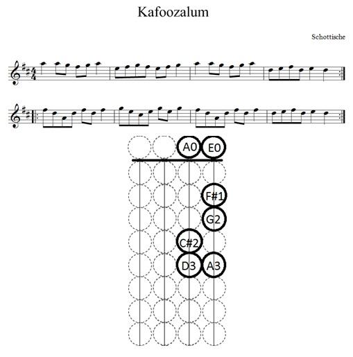 Kafoozalum